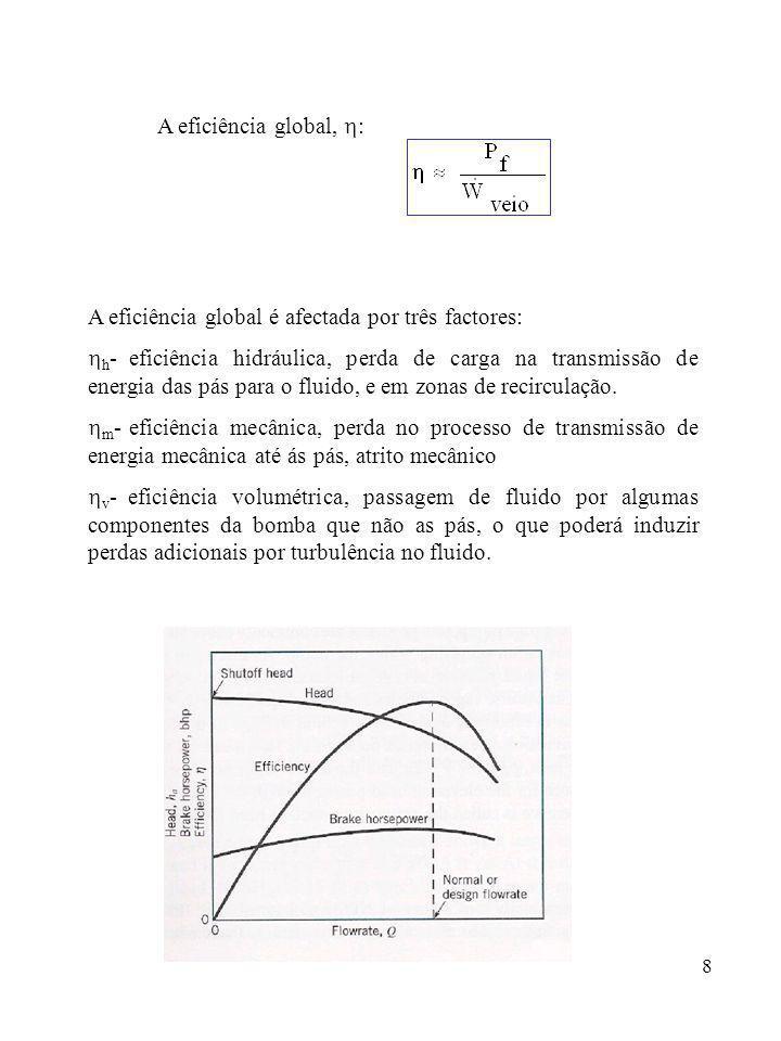 A eficiência global, h: A eficiência global é afectada por três factores:
