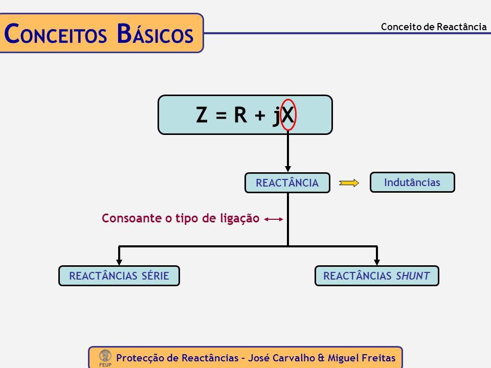 Conceito de Reactância Consoante o tipo de ligação