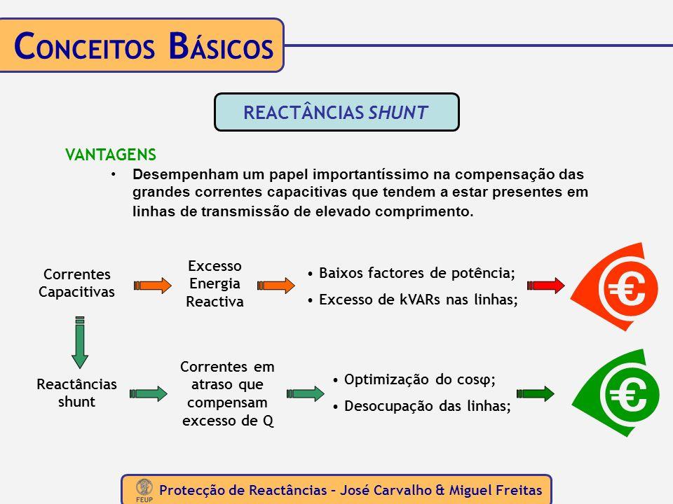 CONCEITOS BÁSICOS REACTÂNCIAS SHUNT VANTAGENS