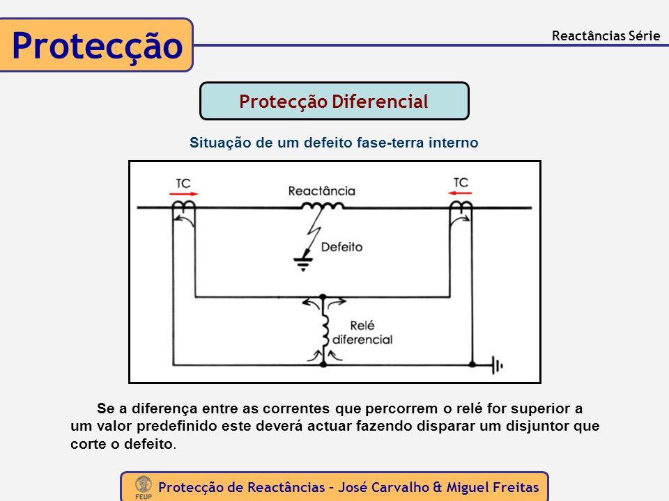 Protecção Diferencial Situação de um defeito fase-terra interno