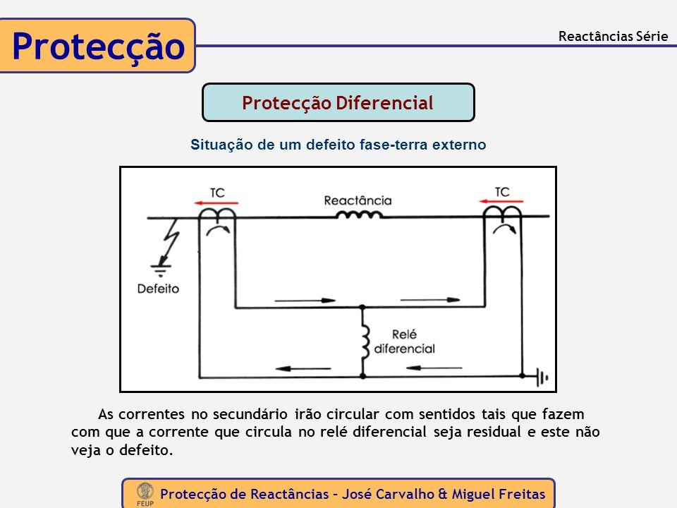 Protecção Diferencial Situação de um defeito fase-terra externo