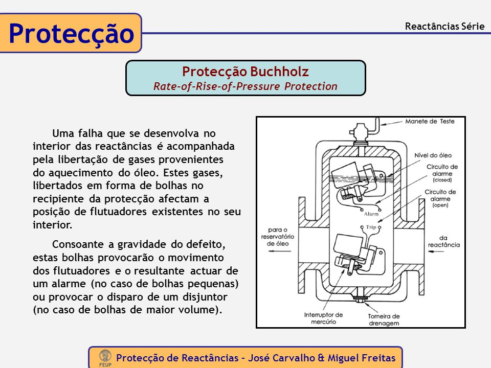 Protecção Buchholz Rate-of-Rise-of-Pressure Protection