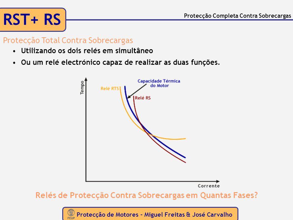 RST+ RS Protecção Total Contra Sobrecargas