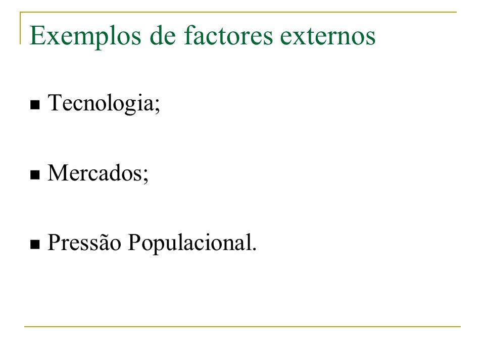 Exemplos de factores externos