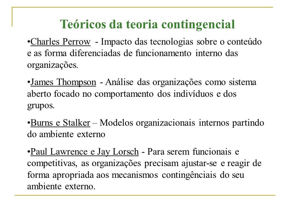 Teóricos da teoria contingencial