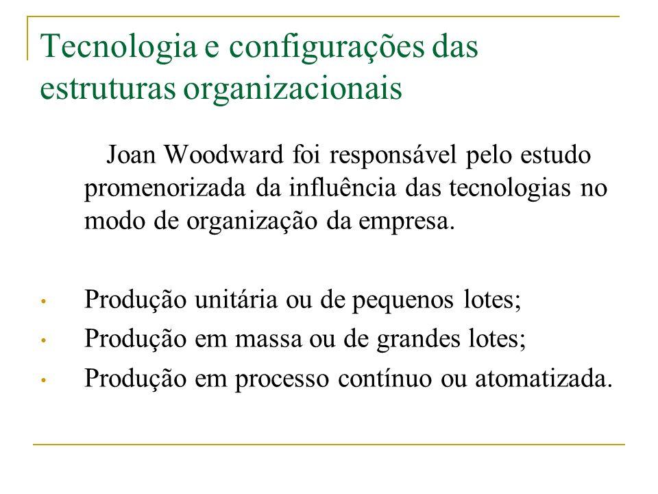 Tecnologia e configurações das estruturas organizacionais