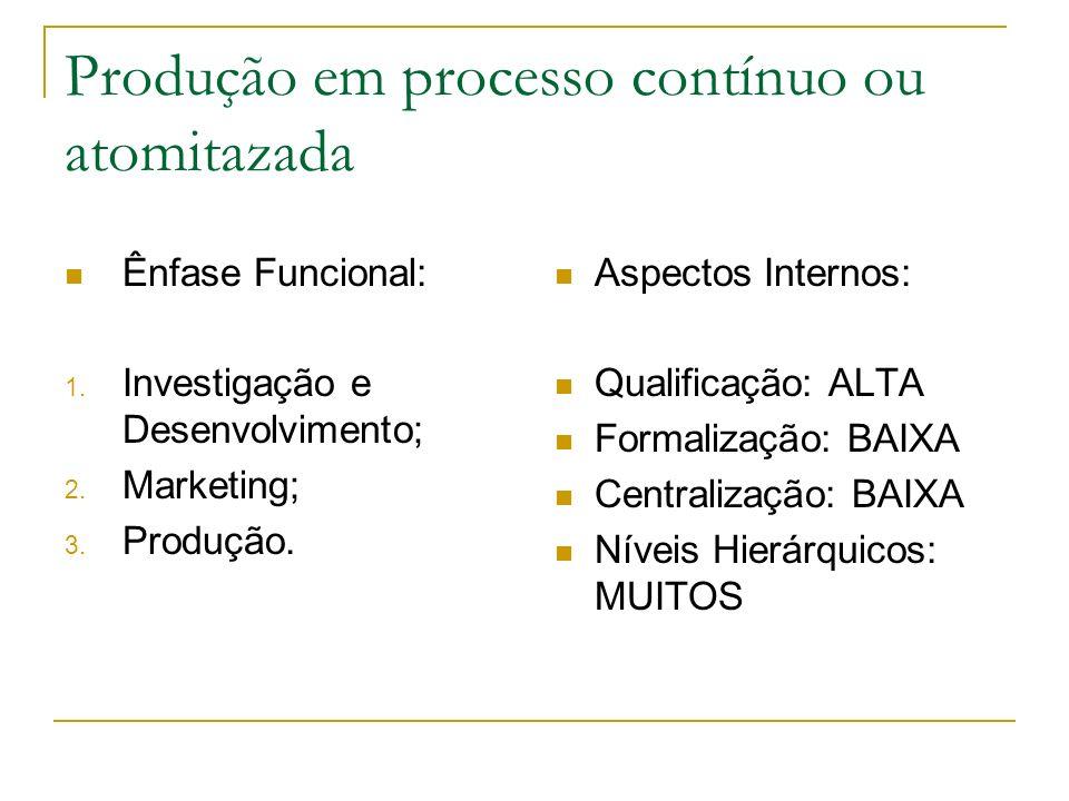 Produção em processo contínuo ou atomitazada