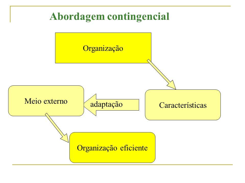 Organização eficiente