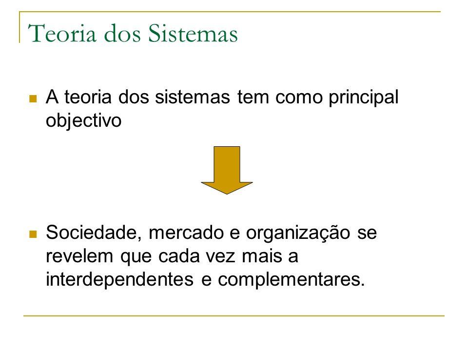 Teoria dos Sistemas A teoria dos sistemas tem como principal objectivo