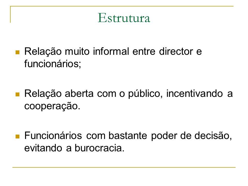 Estrutura Relação muito informal entre director e funcionários;