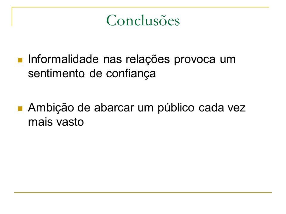Conclusões Informalidade nas relações provoca um sentimento de confiança.