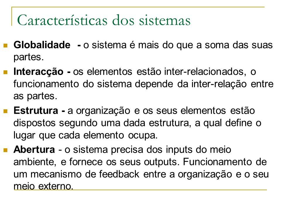 Características dos sistemas