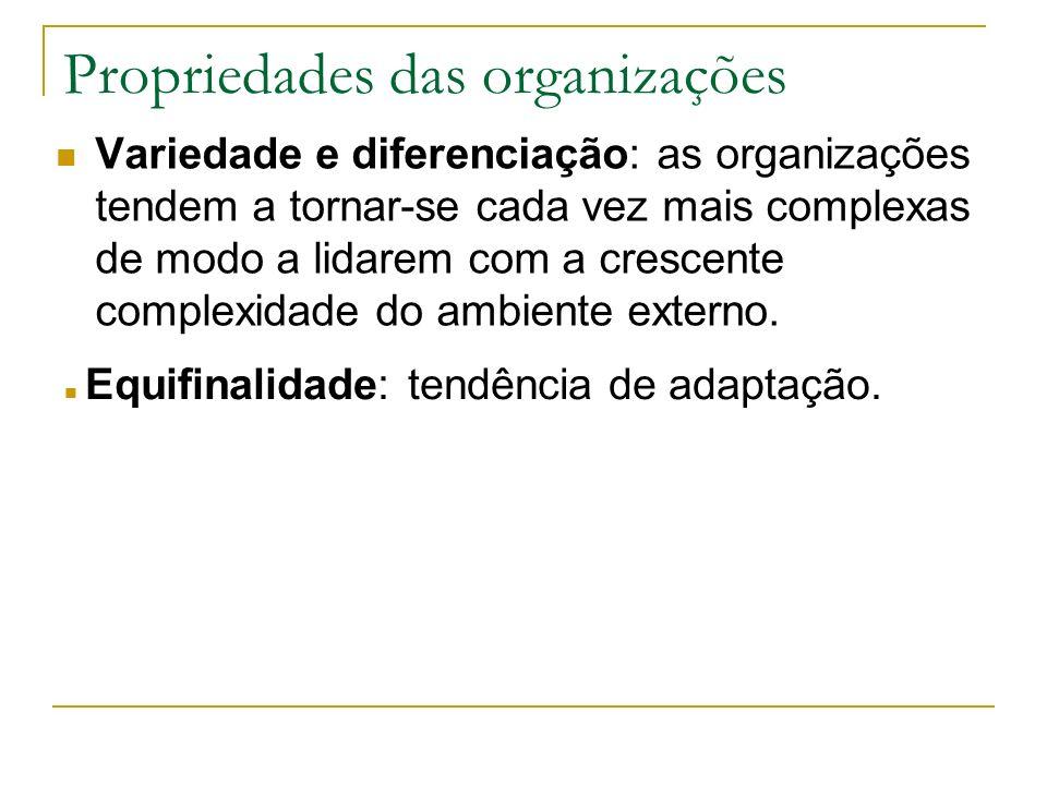 Propriedades das organizações