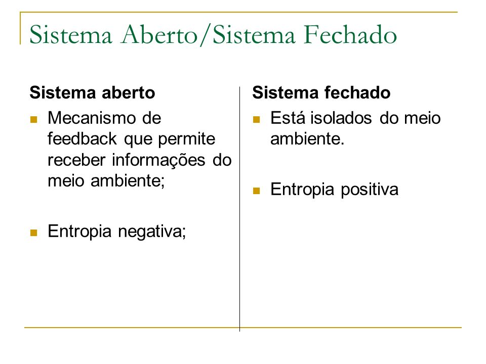 Sistema Aberto/Sistema Fechado