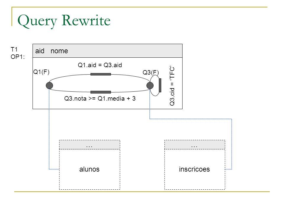Query Rewrite aid nome … alunos … inscricoes T1 OP1: Q1.aid = Q3.aid