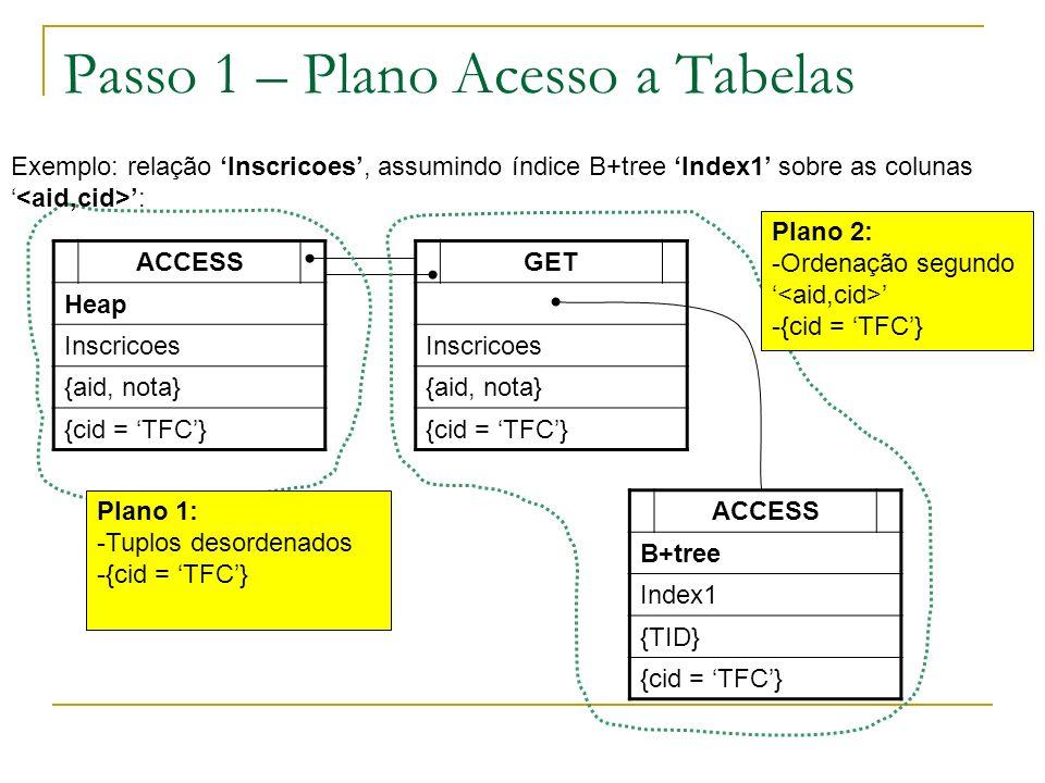 Passo 1 – Plano Acesso a Tabelas