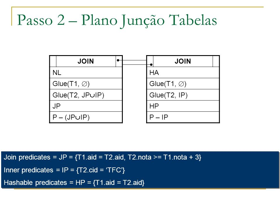 Passo 2 – Plano Junção Tabelas