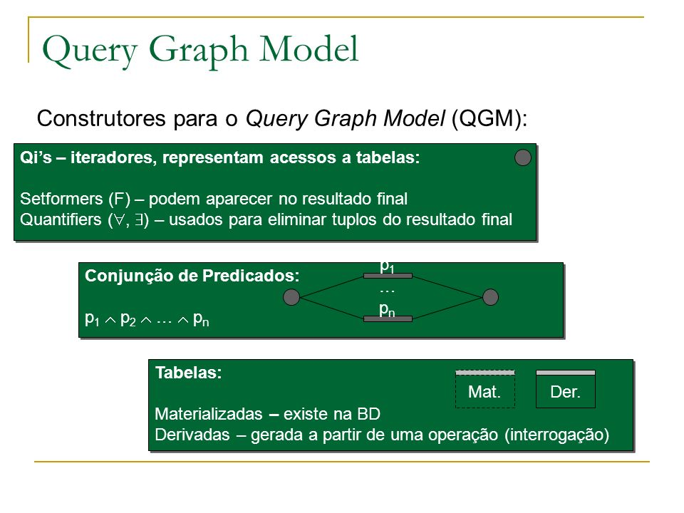 Query Graph Model Construtores para o Query Graph Model (QGM):
