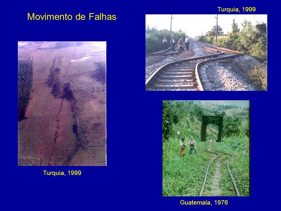 Turquia, 1999 Movimento de Falhas Turquia, 1999 Guatemala, 1976