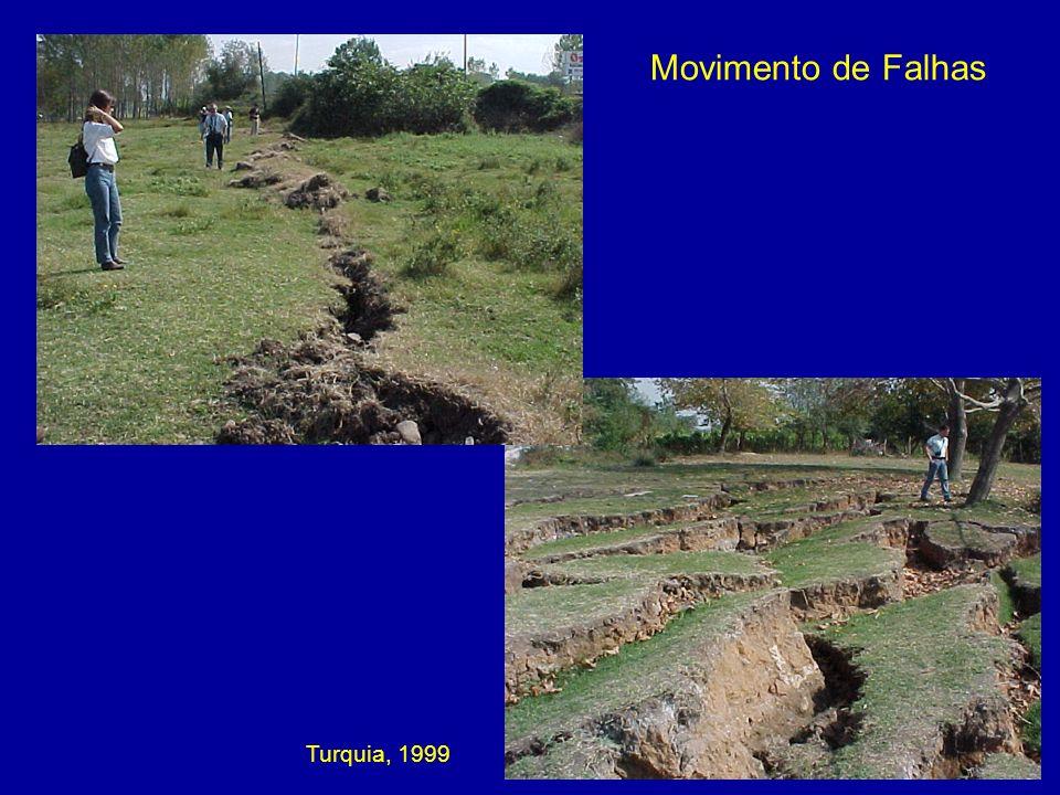 Movimento de Falhas Turquia, 1999