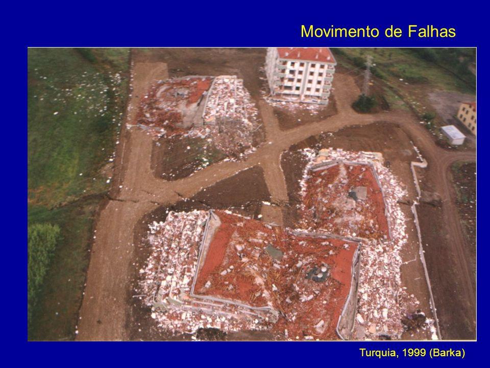 Movimento de Falhas Turquia, 1999 (Barka)