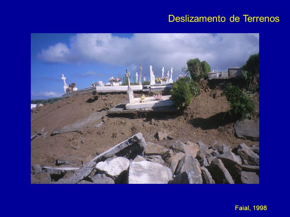 Deslizamento de Terrenos
