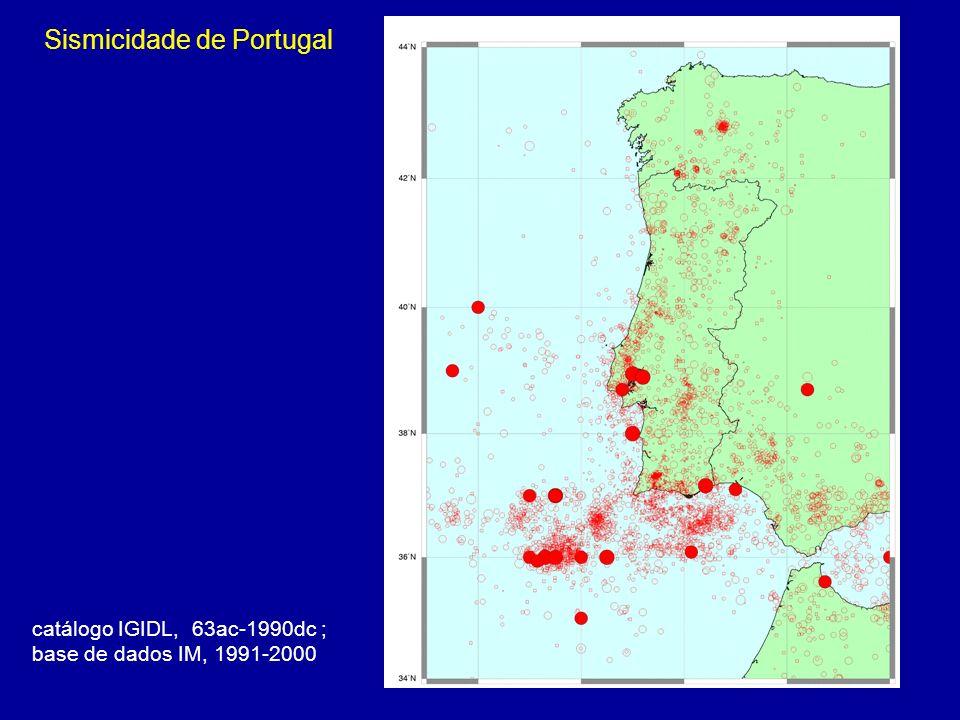 Sismicidade de Portugal