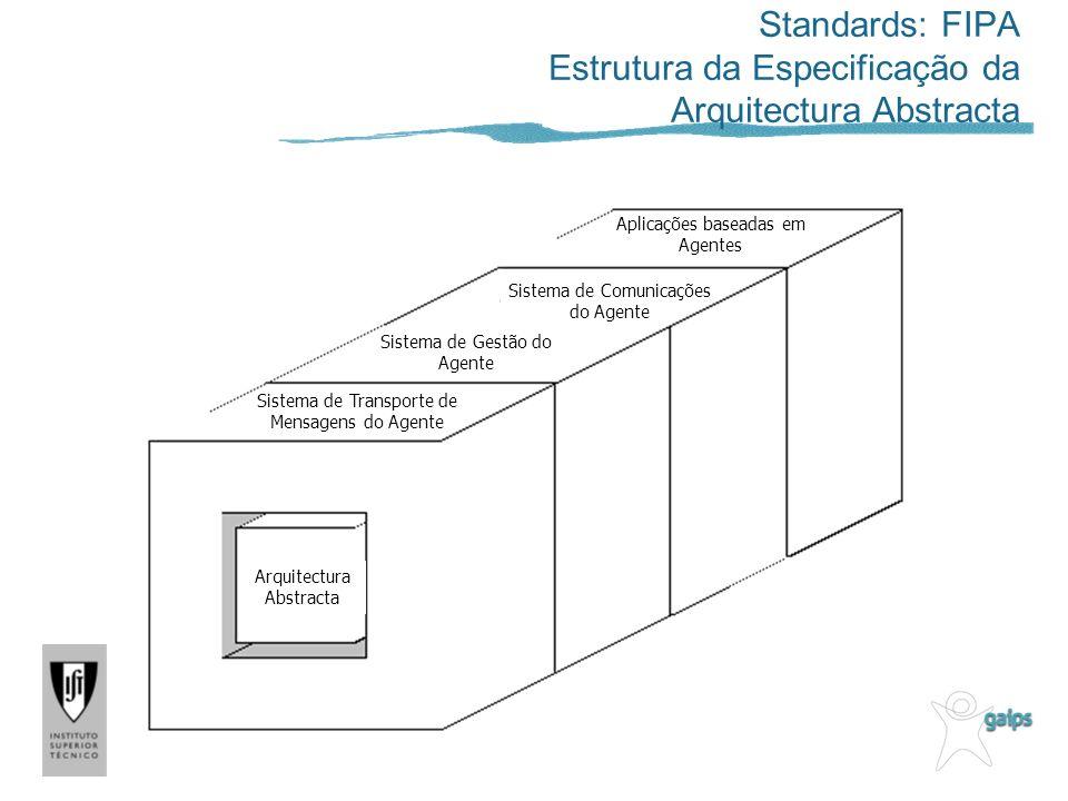 Standards: FIPA Estrutura da Especificação da Arquitectura Abstracta