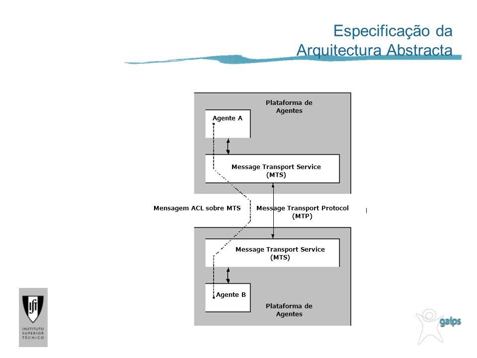 Especificação da Arquitectura Abstracta