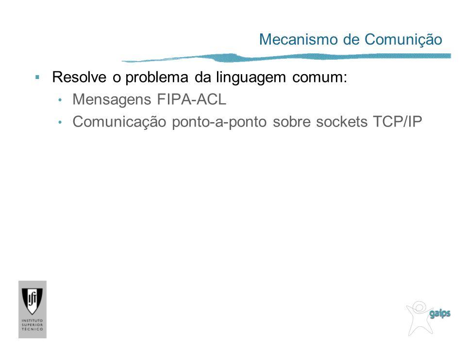 Mecanismo de Comunição