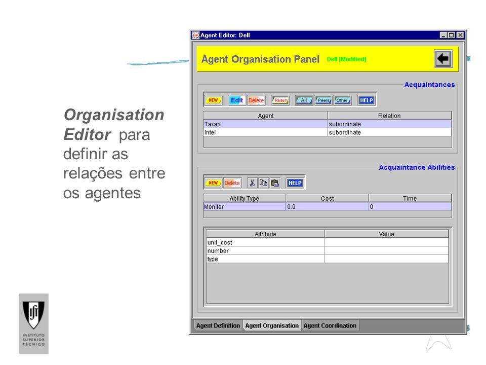 Organisation Editor para definir as relações entre os agentes