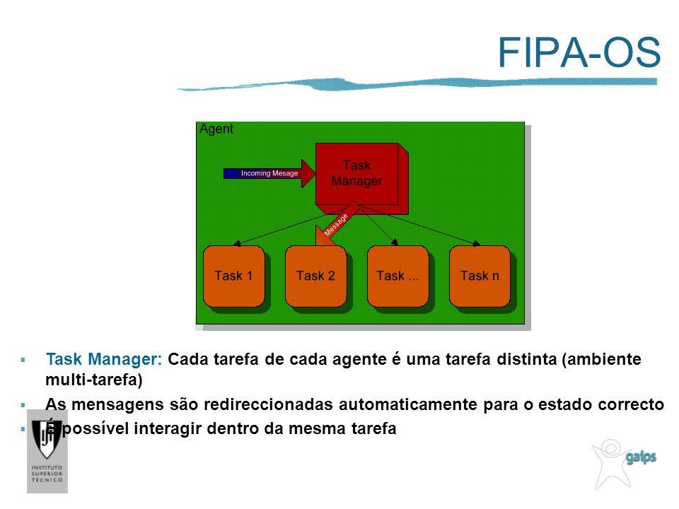 FIPA-OS Task Manager: Cada tarefa de cada agente é uma tarefa distinta (ambiente multi-tarefa)