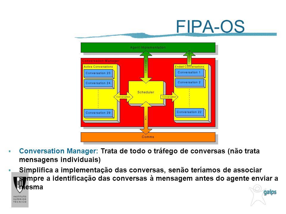 FIPA-OS Conversation Manager: Trata de todo o tráfego de conversas (não trata mensagens individuais)