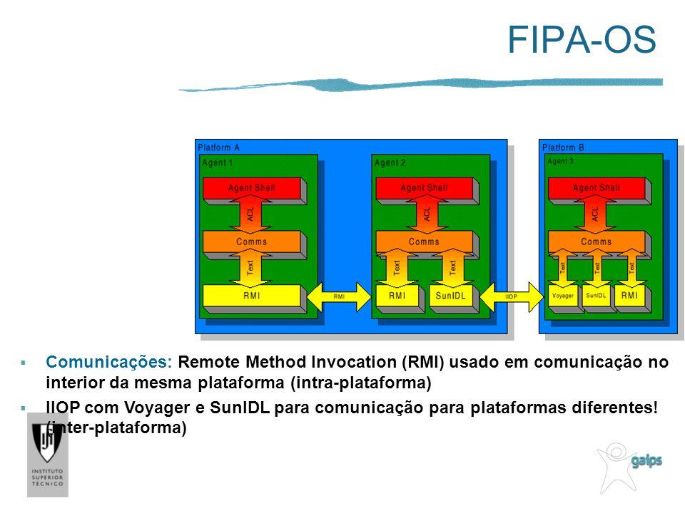 FIPA-OS Comunicações: Remote Method Invocation (RMI) usado em comunicação no interior da mesma plataforma (intra-plataforma)