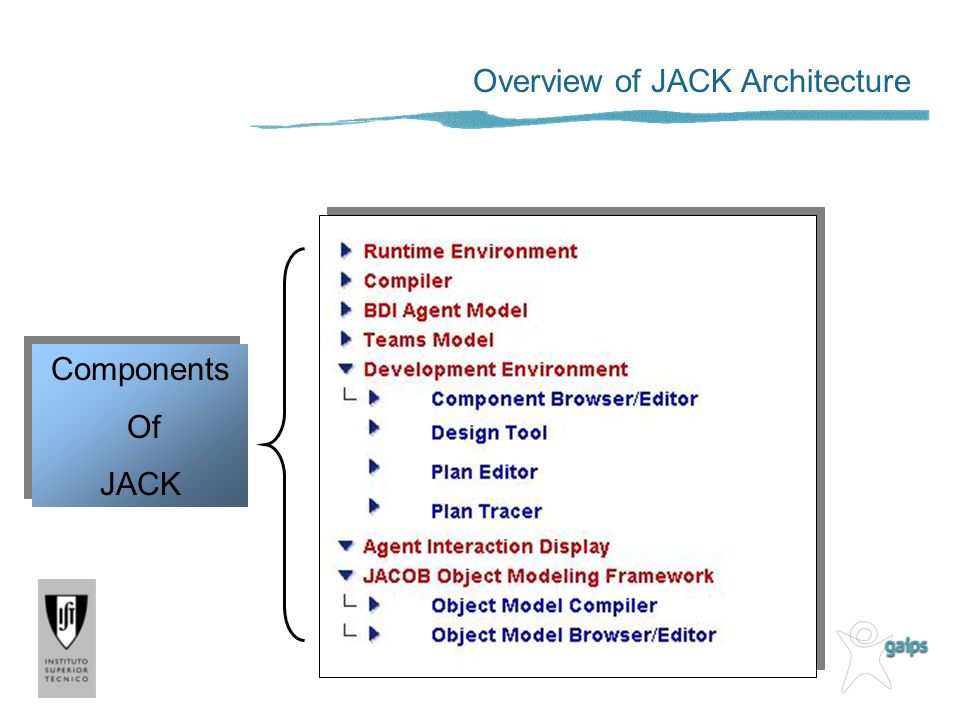 Overview of JACK Architecture