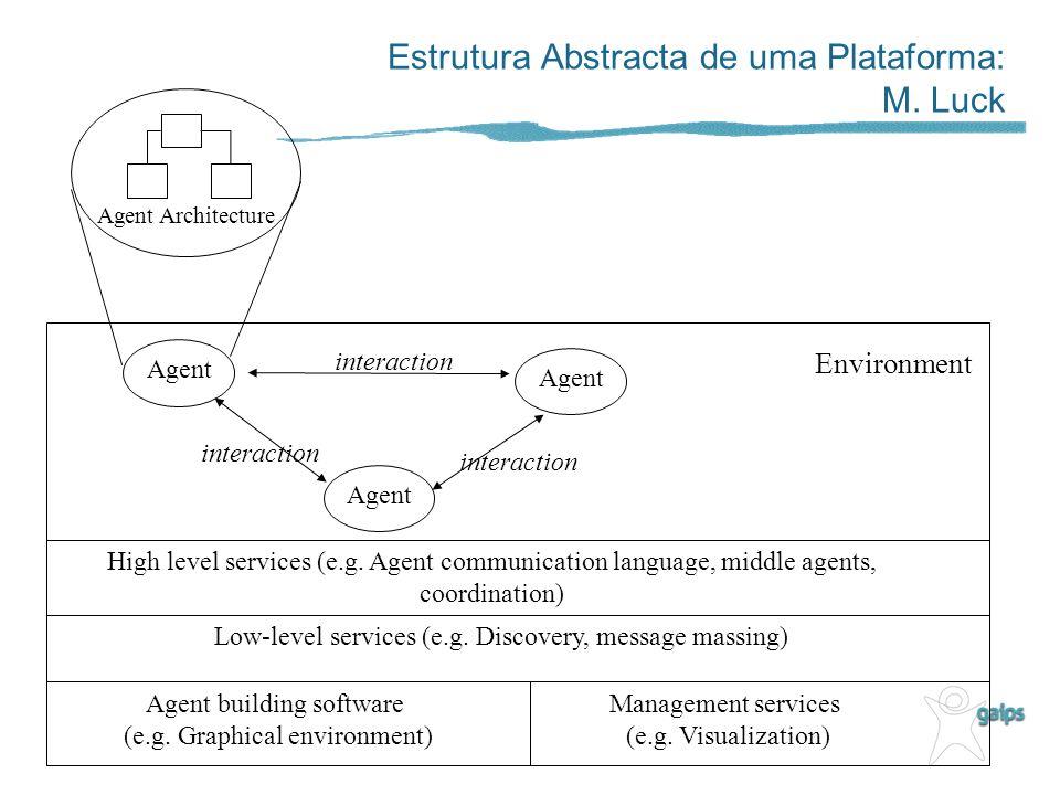 Estrutura Abstracta de uma Plataforma: M. Luck