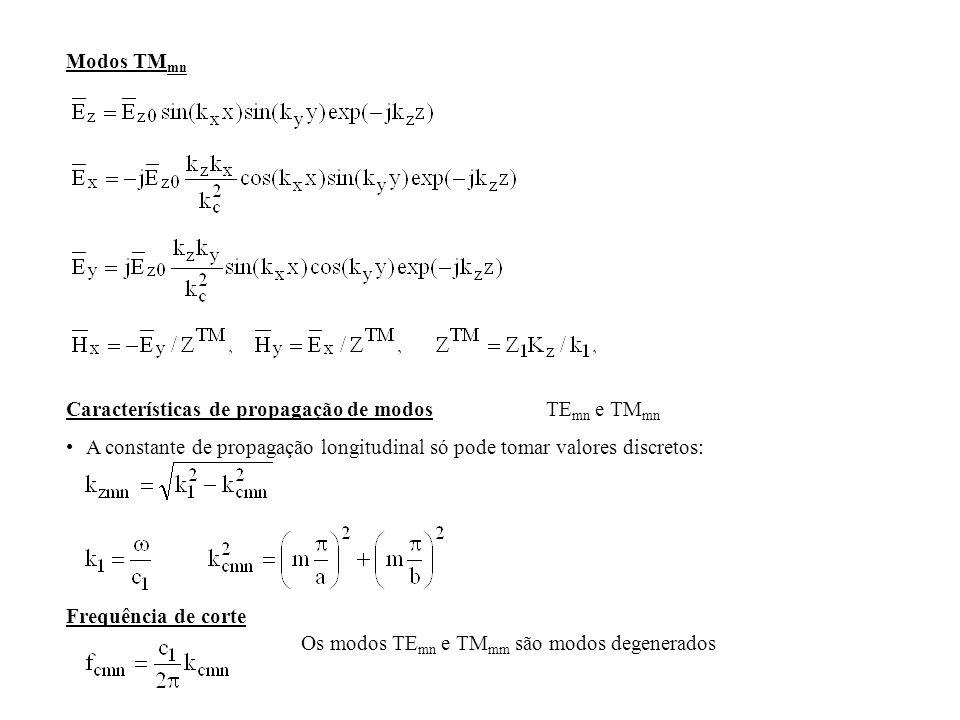 Modos TMmn Características de propagação de modos TEmn e TMmn. A constante de propagação longitudinal só pode tomar valores discretos: