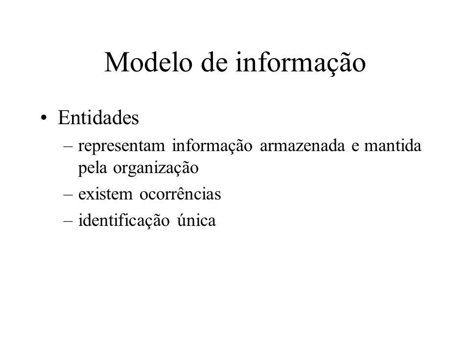 Modelo de informação Entidades