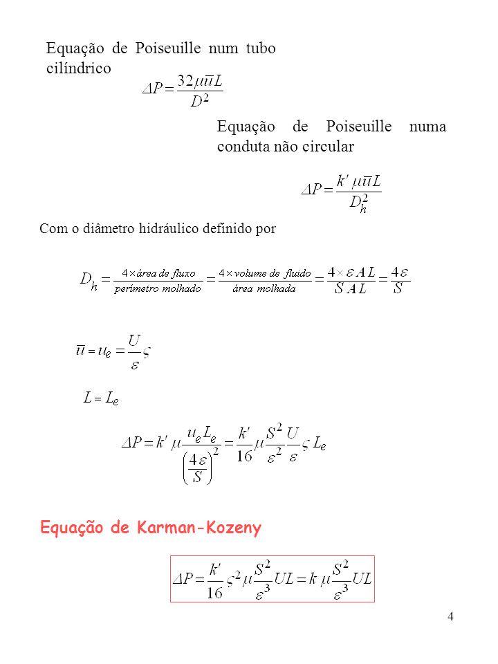 Equação de Poiseuille num tubo cilíndrico