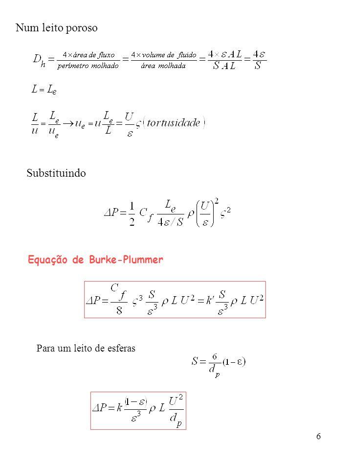 Num leito poroso Substituindo Equação de Burke-Plummer