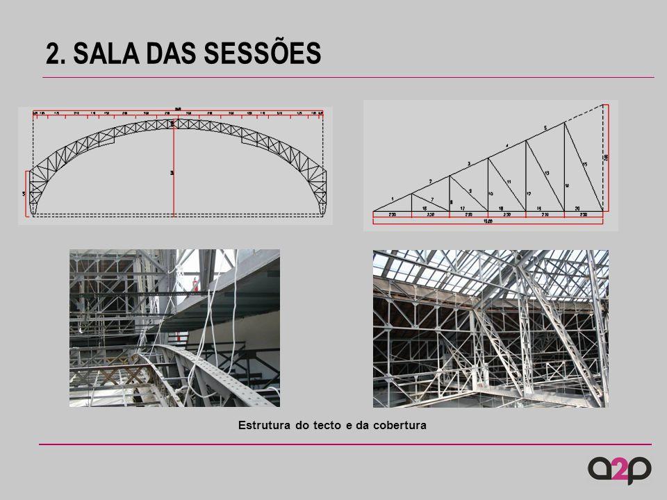 Estrutura do tecto e da cobertura