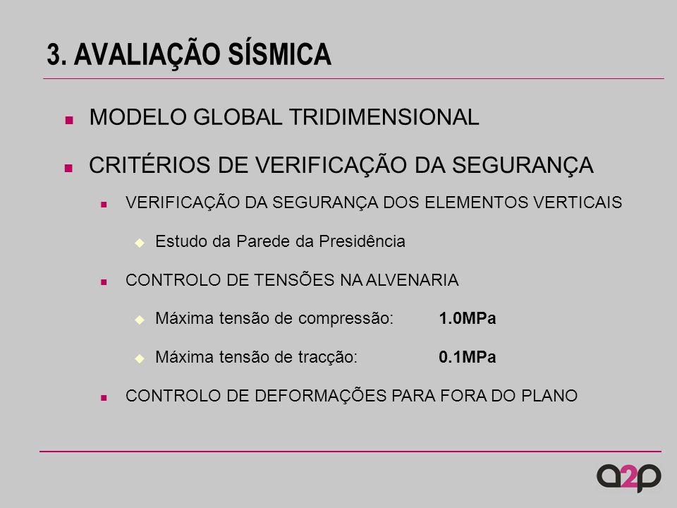 3. AVALIAÇÃO SÍSMICA MODELO GLOBAL TRIDIMENSIONAL