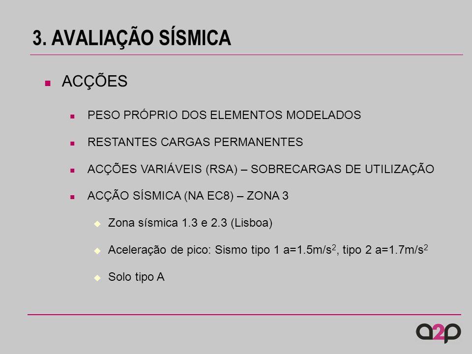 3. AVALIAÇÃO SÍSMICA ACÇÕES PESO PRÓPRIO DOS ELEMENTOS MODELADOS