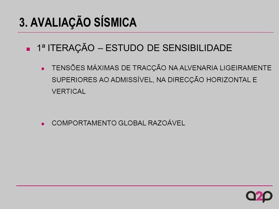 3. AVALIAÇÃO SÍSMICA 1ª ITERAÇÃO – ESTUDO DE SENSIBILIDADE