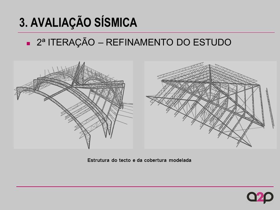 Estrutura do tecto e da cobertura modelada
