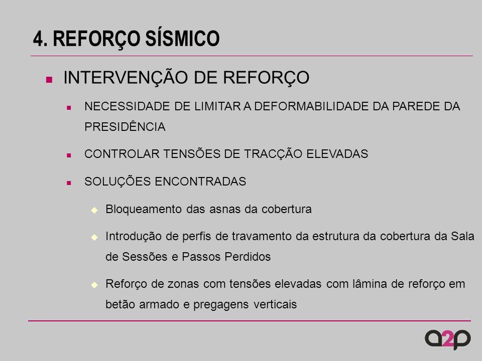 4. REFORÇO SÍSMICO INTERVENÇÃO DE REFORÇO