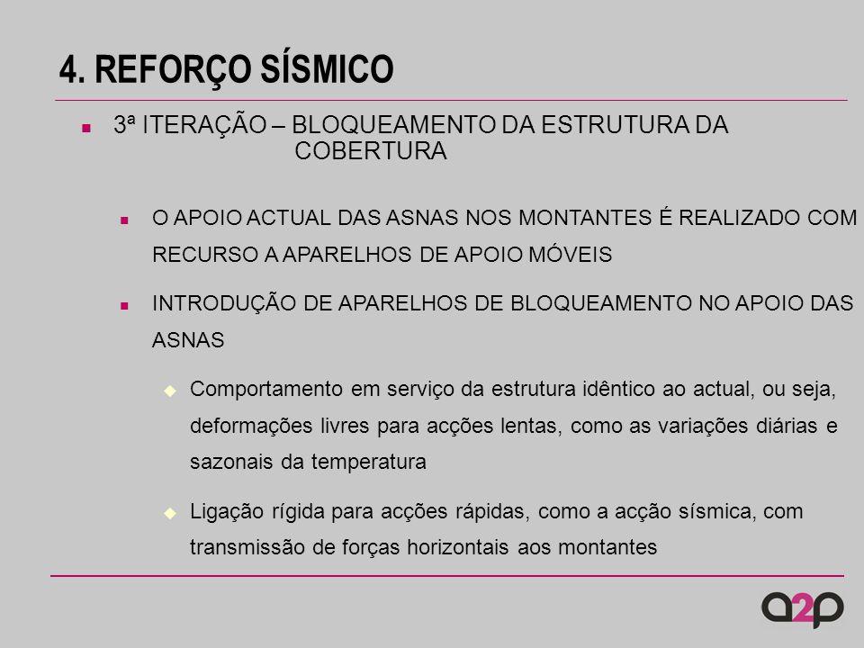 4. REFORÇO SÍSMICO 3ª ITERAÇÃO – BLOQUEAMENTO DA ESTRUTURA DA COBERTURA.