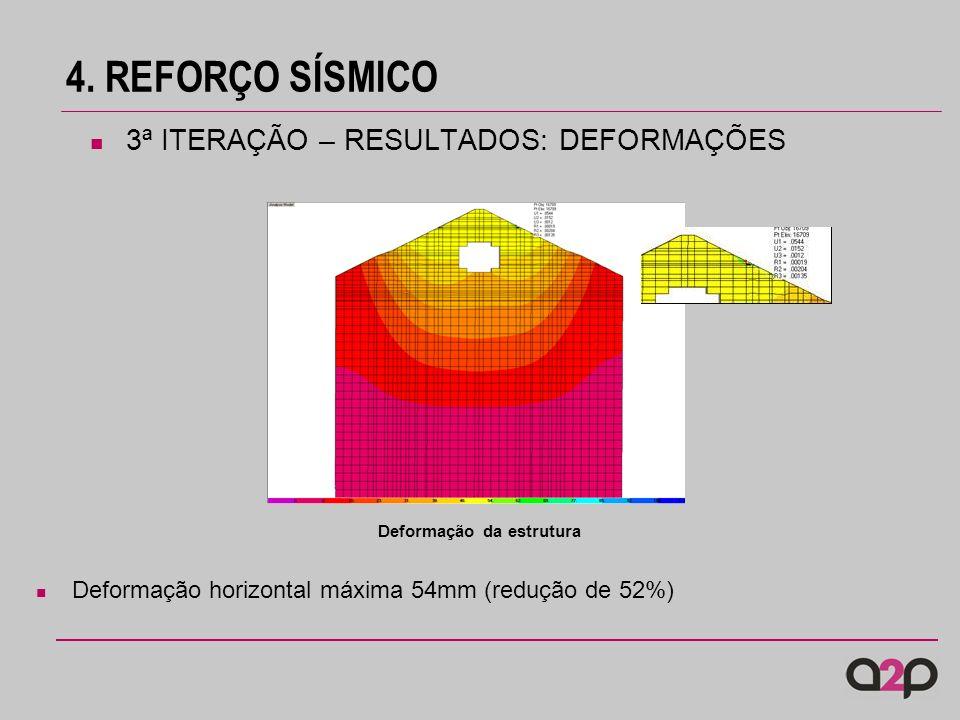 Deformação da estrutura