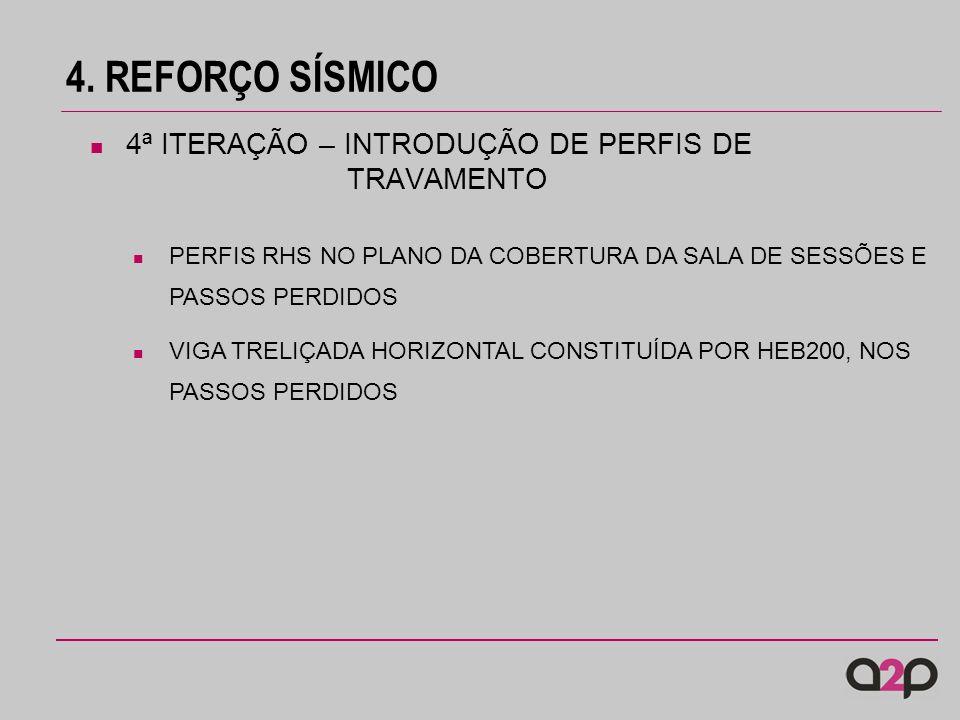 4. REFORÇO SÍSMICO 4ª ITERAÇÃO – INTRODUÇÃO DE PERFIS DE TRAVAMENTO