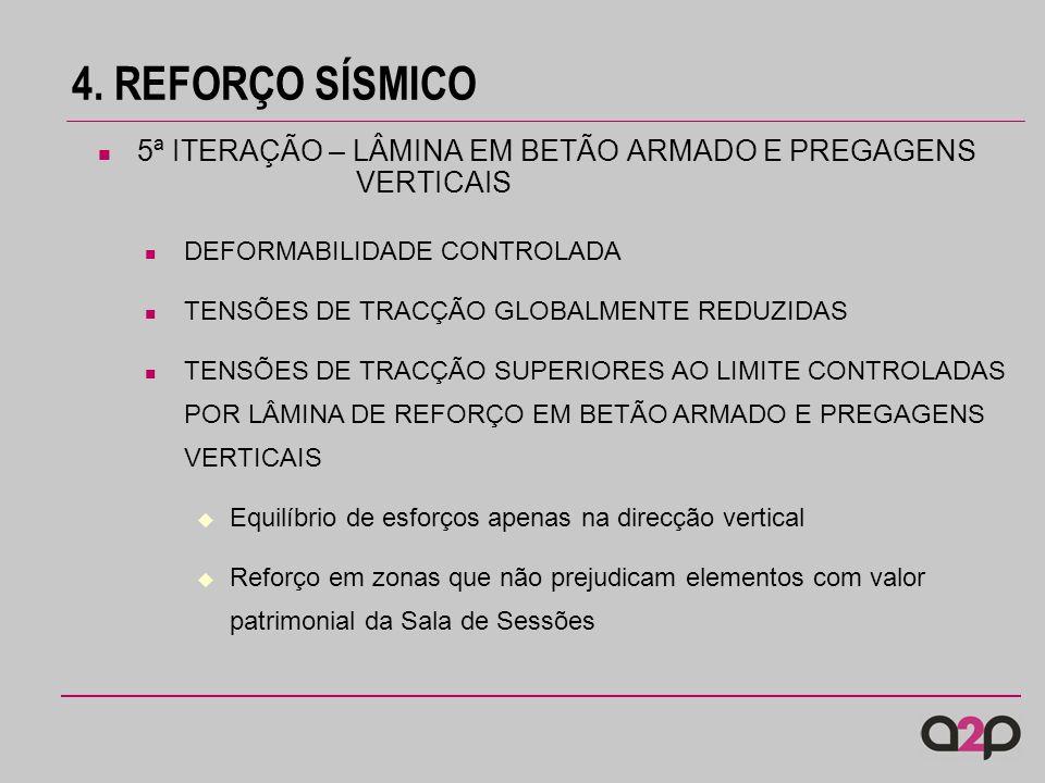 4. REFORÇO SÍSMICO 5ª ITERAÇÃO – LÂMINA EM BETÃO ARMADO E PREGAGENS VERTICAIS. DEFORMABILIDADE CONTROLADA.